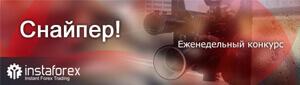 Конкурс трейдеров форекс forex на demo (демо) счетах