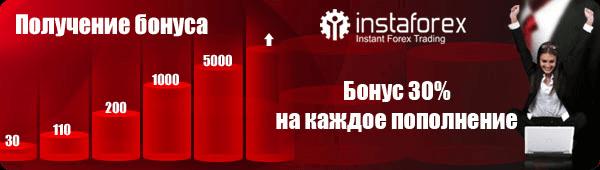 Insta forex ru
